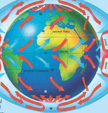 Ciśnienie i klimat